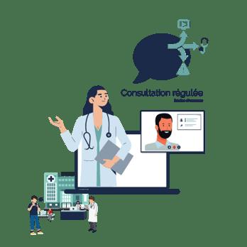 Consultation-régulée_image_solution complète